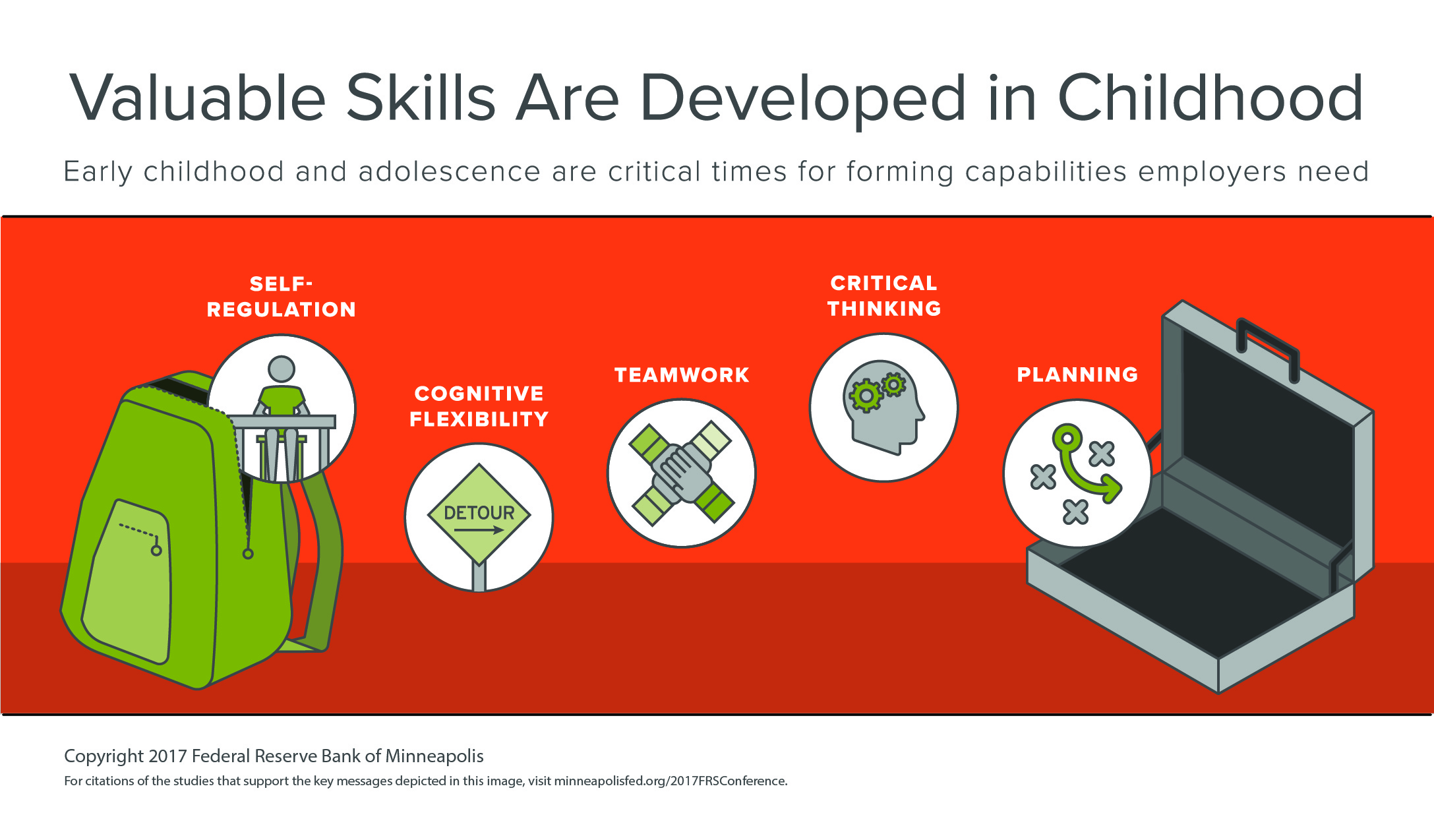Valuable Skills Are Developed in Childhood