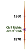Timeline image - Civil Rights Act of 1866