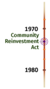 CRA Timeline - Community Investment Act of 1973