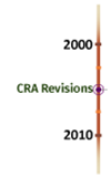 CRA Timeline - CRA Revisions of 2005