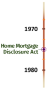 CRA Timeline Home Mortgage Disclosure Act of 1975