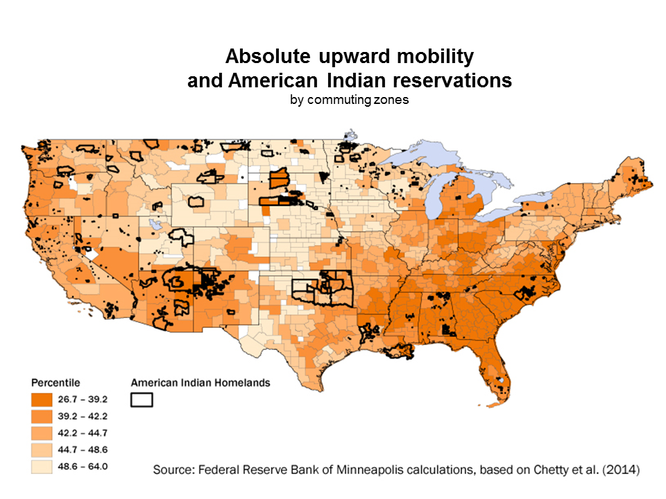 Persistent Poverty on Indian Reservations New Perspectives and