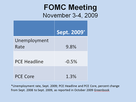 FOMC Meeting, Nov. 3-4, 2009