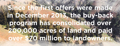 Since the first offers were made in December 2013, the buy-back program has consolidated over 200,000 acres of land and paid over $70 million to landowners.