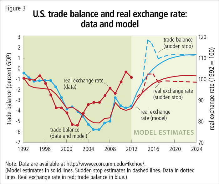 an analysis of the exchange rates and their affect on trade Nber working paper series the relationship between exchange rates i discuss whether in an inflation targeting regime the exchange rate should affect the monetary.