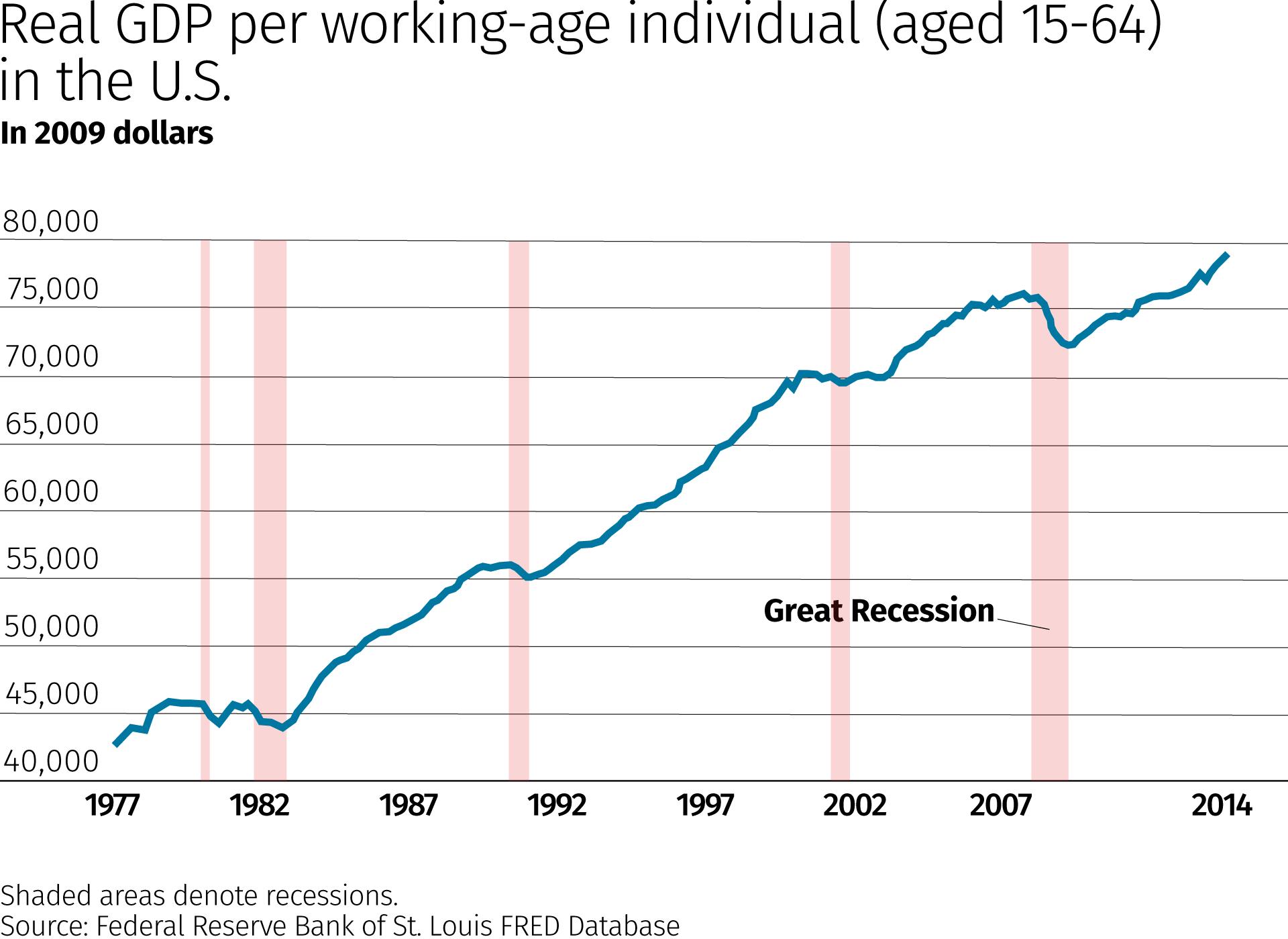 essay global economic recession impacts