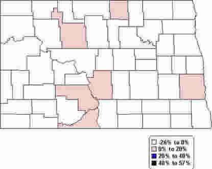 Chart: Percent Change in Population-North Dakota