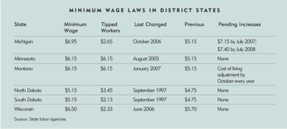 Table: Minimum Wage Laws in District States