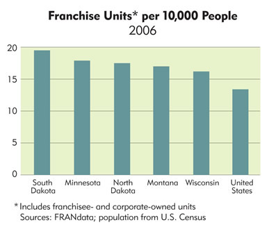 Chart: Franchise Units per 10,000 People, 2006