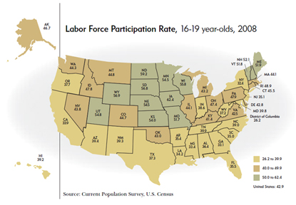 Labor Force Participation Rate, 16-19 year-olds, 2008