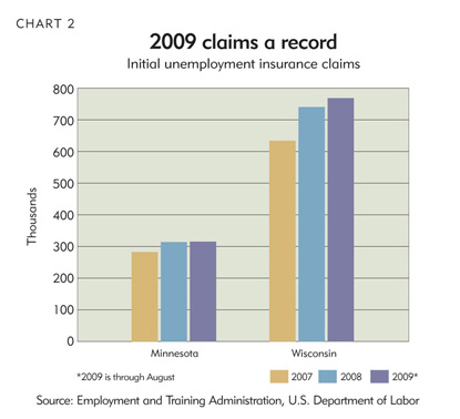2009 claims a record