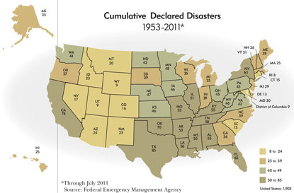 Cumulative Declared Disasters, 1953 to 2011