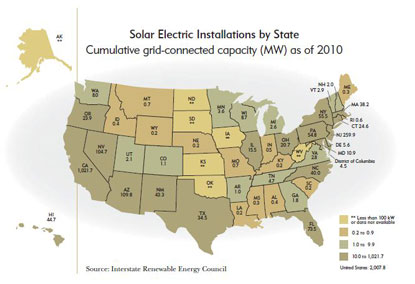 Solar Electric Installations by State