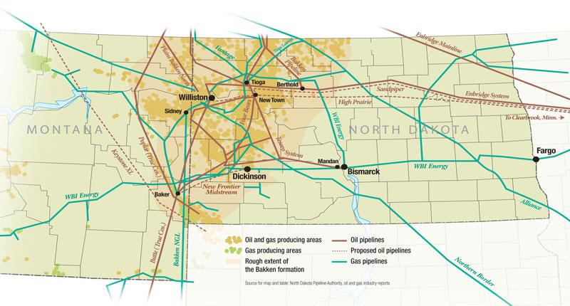 North Dakota Midstream Pipeline Natural Gas
