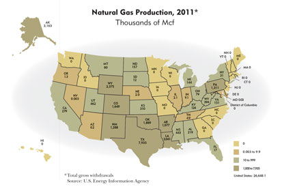 Natural Gas Production, 2011