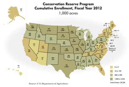 Conservation Reserve Program Cumulative Enrollment