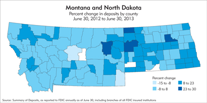 Montana and North Dakota - Percent change in deposits by county