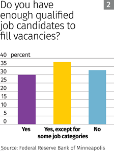 do-you-have-enough-qualified-job-candidates-to-fill-vacancie