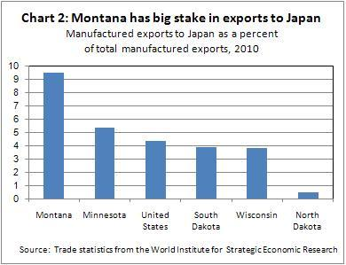 Exports to Japan CH2 -- 6-3-11