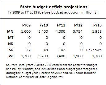 State budget outlook -- 6-22-11