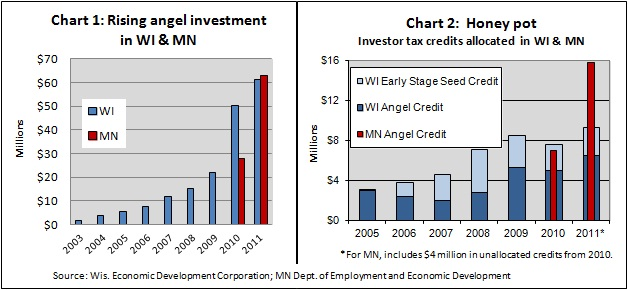 Angel investment -- ch. 1&2 -- 3-20-12