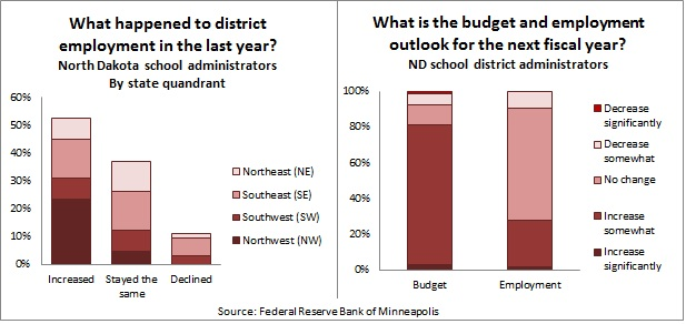 ND school administrators -- 1-25-13