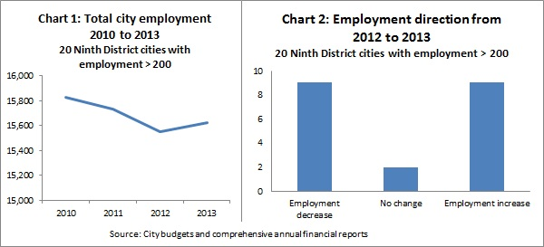 City employment charts 1-2 -- 7-23-13png