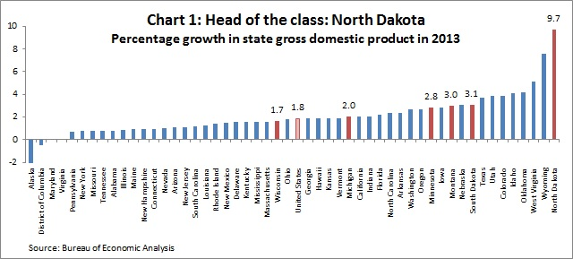 2013 state GDP Ch1