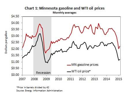 MN gas prices CH1