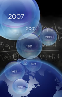 Bubble Graphic