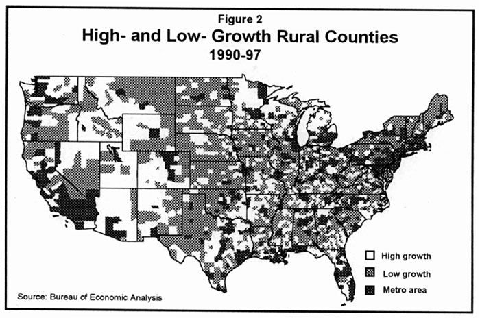 Chart-High and Low-Growth Rural Counties-1990-1997